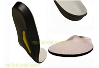 Arch Support Insoles For Flat Feet